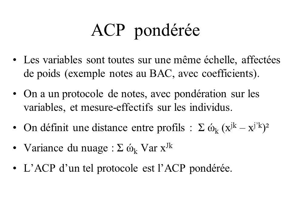 ACP pondérée Les variables sont toutes sur une même échelle, affectées de poids (exemple notes au BAC, avec coefficients). On a un protocole de notes,