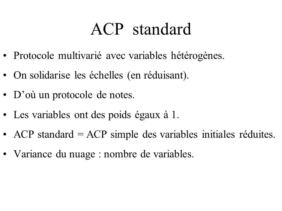 ACP standard Protocole multivarié avec variables hétérogènes. On solidarise les échelles (en réduisant). Doù un protocole de notes. Les variables ont