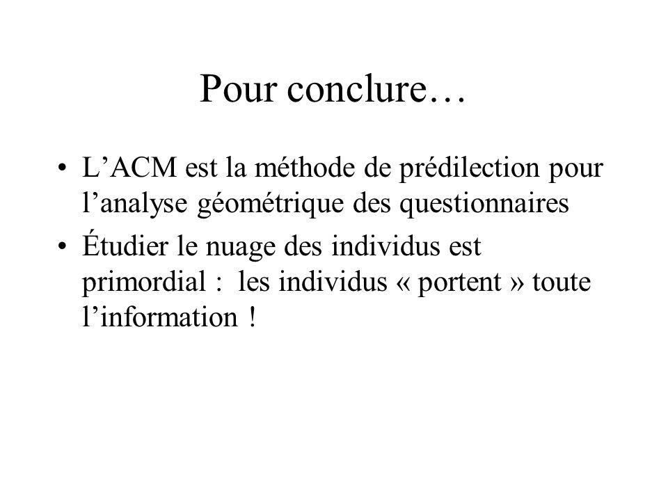 Pour conclure… LACM est la méthode de prédilection pour lanalyse géométrique des questionnaires Étudier le nuage des individus est primordial : les in