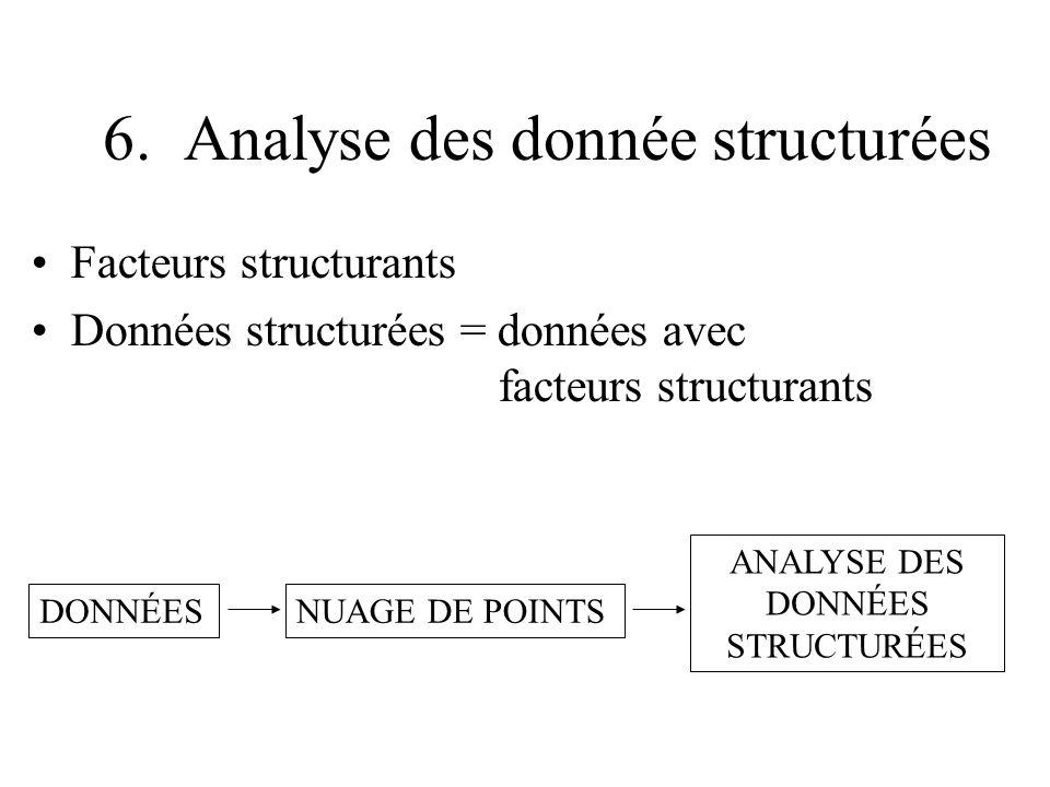 6. Analyse des donnée structurées Facteurs structurants Données structurées = données avec facteurs structurants DONNÉESNUAGE DE POINTS ANALYSE DES DO