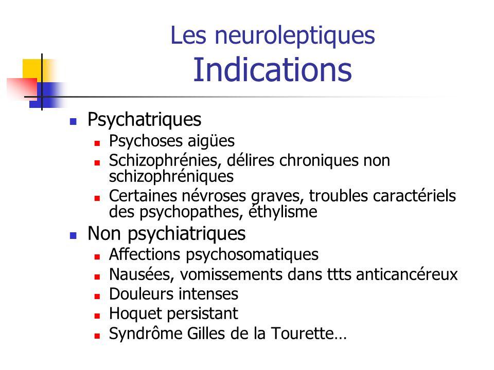 Les neuroleptiques Indications Psychatriques Psychoses aigües Schizophrénies, délires chroniques non schizophréniques Certaines névroses graves, troub