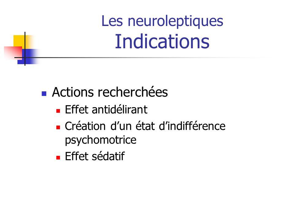 Les neuroleptiques Indications Actions recherchées Effet antidélirant Création dun état dindifférence psychomotrice Effet sédatif