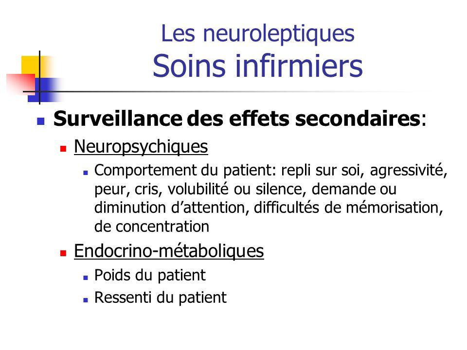 Les neuroleptiques Soins infirmiers Surveillance des effets secondaires: Neuropsychiques Comportement du patient: repli sur soi, agressivité, peur, cr