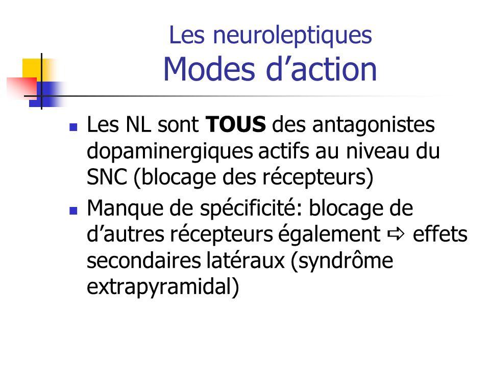 Les neuroleptiques Modes daction Les NL sont TOUS des antagonistes dopaminergiques actifs au niveau du SNC (blocage des récepteurs) Manque de spécific