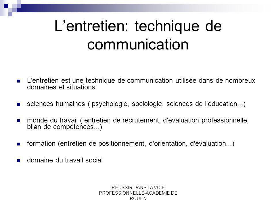 REUSSIR DANS LA VOIE PROFESSIONNELLE-ACADEMIE DE ROUEN Lentretien: technique de communication Lentretien est une technique de communication utilisée d