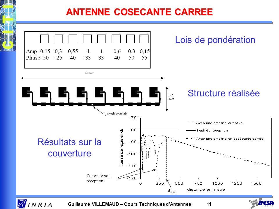 Guillaume VILLEMAUD – Cours Techniques dAntennes 11 ANTENNE COSECANTE CARREE Lois de pondération Structure réalisée 3.5 mm 40 mm sonde coaxiale Zones