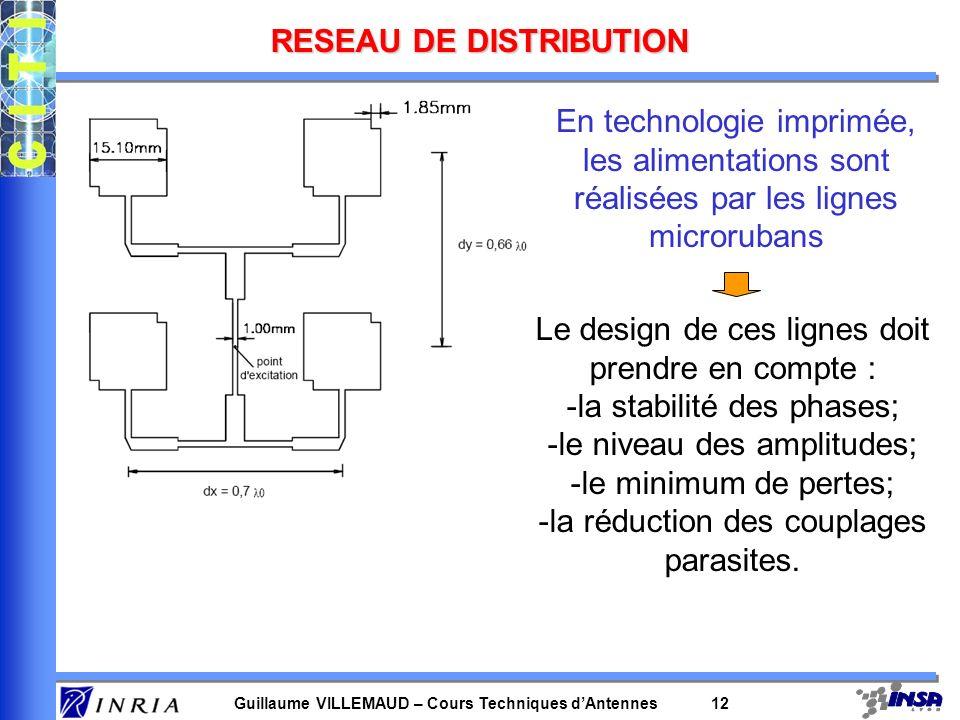 Guillaume VILLEMAUD – Cours Techniques dAntennes 12 RESEAU DE DISTRIBUTION En technologie imprimée, les alimentations sont réalisées par les lignes mi