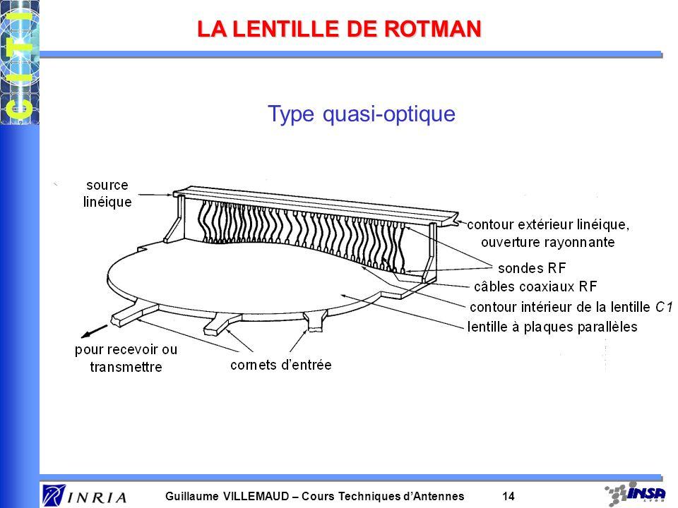 Guillaume VILLEMAUD – Cours Techniques dAntennes 14 LA LENTILLE DE ROTMAN Type quasi-optique