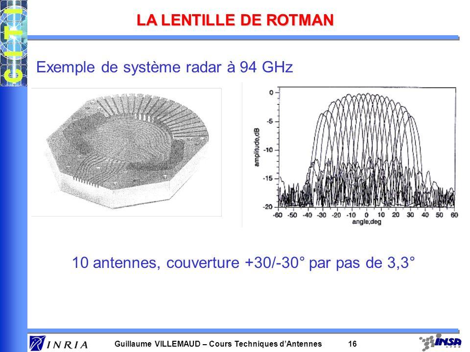 Guillaume VILLEMAUD – Cours Techniques dAntennes 16 LA LENTILLE DE ROTMAN Exemple de système radar à 94 GHz 10 antennes, couverture +30/-30° par pas d