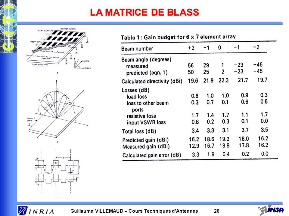 Guillaume VILLEMAUD – Cours Techniques dAntennes 20 LA MATRICE DE BLASS
