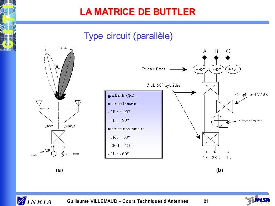 Guillaume VILLEMAUD – Cours Techniques dAntennes 21 LA MATRICE DE BUTTLER Type circuit (parallèle)