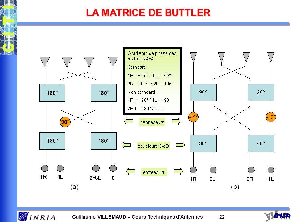 Guillaume VILLEMAUD – Cours Techniques dAntennes 22 LA MATRICE DE BUTTLER
