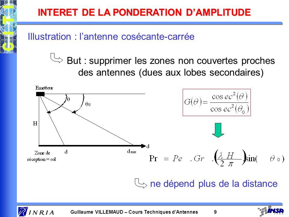 Guillaume VILLEMAUD – Cours Techniques dAntennes 9 INTERET DE LA PONDERATION DAMPLITUDE Illustration : lantenne cosécante-carrée But : supprimer les z
