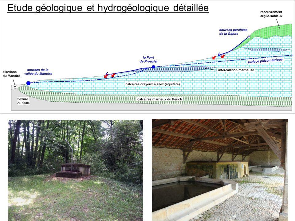 Etude géologique et hydrogéologique détaillée