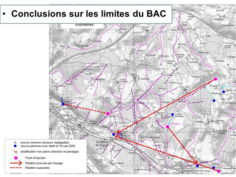 Conclusions sur les limites du BAC