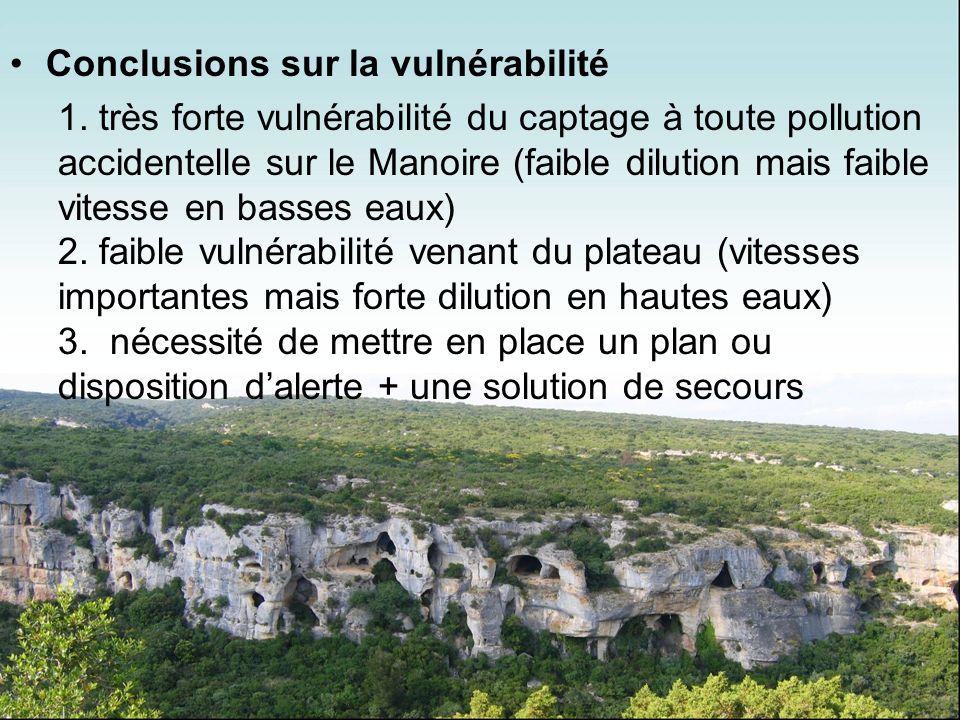 Conclusions sur la vulnérabilité 1. très forte vulnérabilité du captage à toute pollution accidentelle sur le Manoire (faible dilution mais faible vit