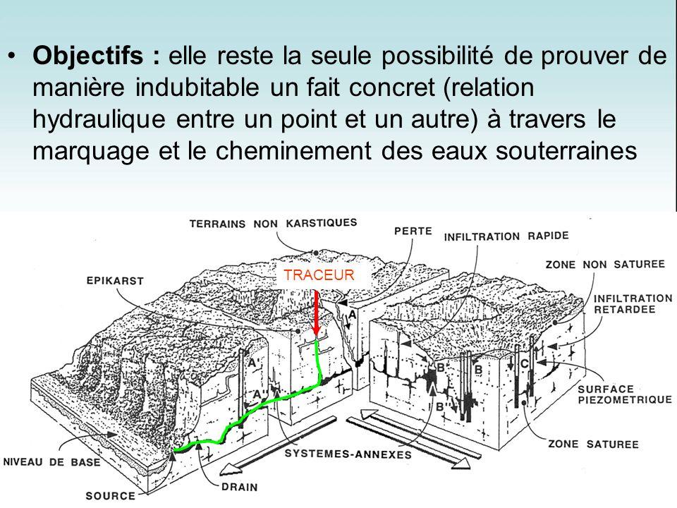 TRACEUR Objectifs : elle reste la seule possibilité de prouver de manière indubitable un fait concret (relation hydraulique entre un point et un autre