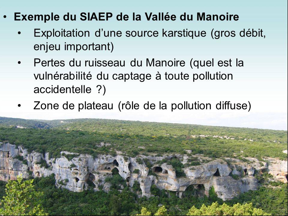 Exemple du SIAEP de la Vallée du Manoire Exploitation dune source karstique (gros débit, enjeu important) Pertes du ruisseau du Manoire (quel est la v