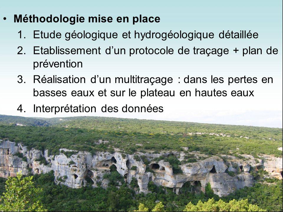Méthodologie mise en place 1.Etude géologique et hydrogéologique détaillée 2.Etablissement dun protocole de traçage + plan de prévention 3.Réalisation