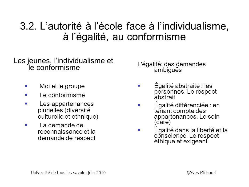 3.2. Lautorité à lécole face à lindividualisme, à légalité, au conformisme Les jeunes, lindividualisme et le conformisme Moi et le groupe Le conformis