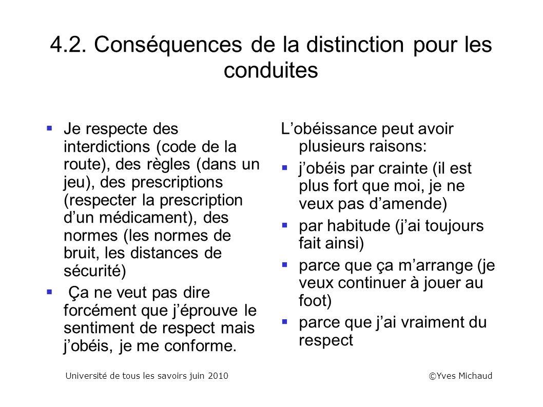 4.2. Conséquences de la distinction pour les conduites Je respecte des interdictions (code de la route), des règles (dans un jeu), des prescriptions (