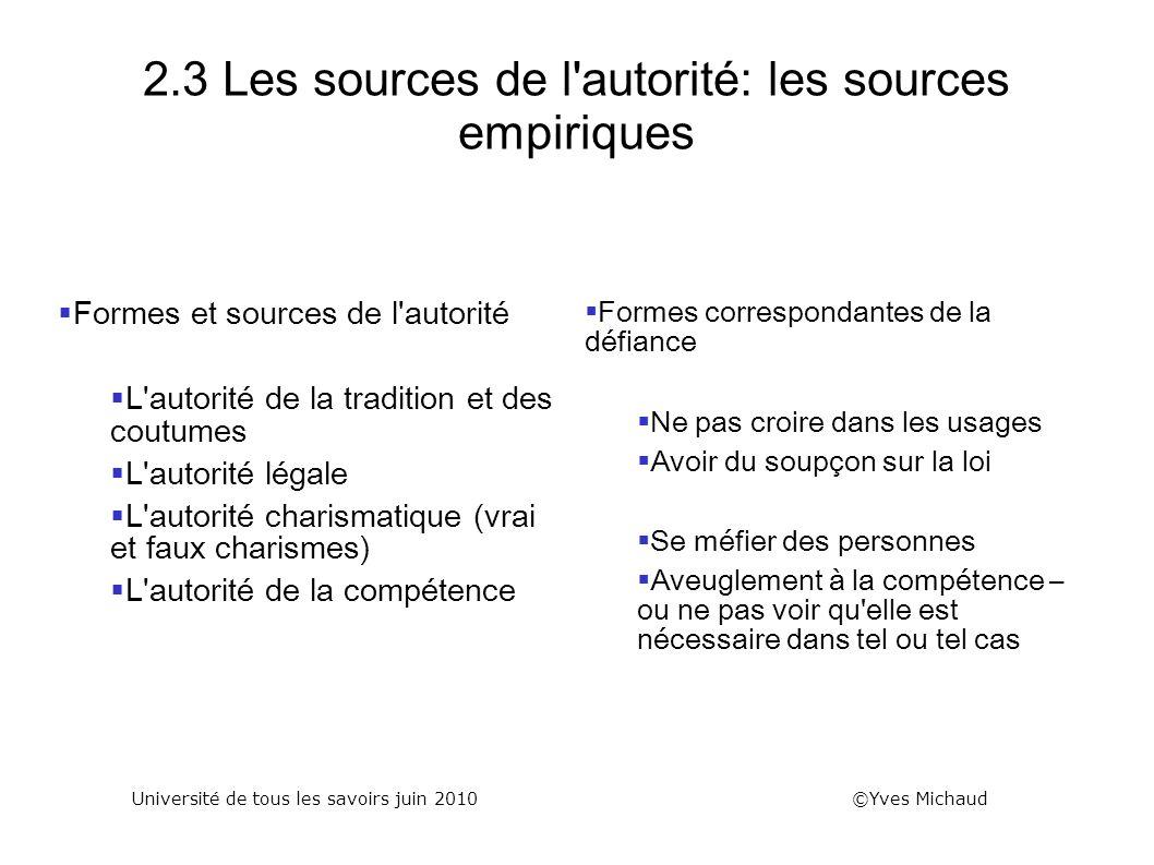 2.3 Les sources de l'autorité: les sources empiriques Formes et sources de l'autorité L'autorité de la tradition et des coutumes L'autorité légale L'a