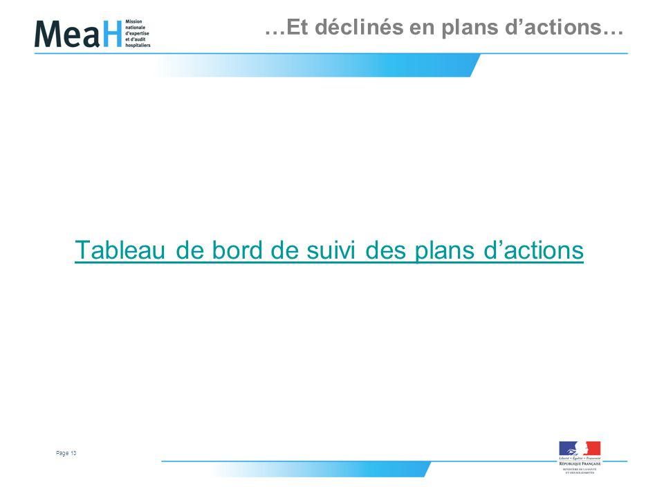 Page 13 …Et déclinés en plans dactions… Tableau de bord de suivi des plans dactions