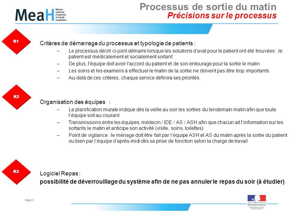 Page 21 Processus de sortie du matin Précisions sur le processus Critères de démarrage du processus et typologie de patients : –Le processus décrit ci