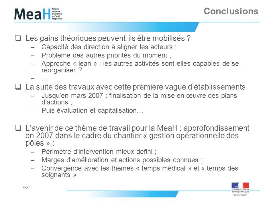 Page 22 Conclusions Les gains théoriques peuvent-ils être mobilisés ? –Capacité des direction à aligner les acteurs ; –Problème des autres priorités d
