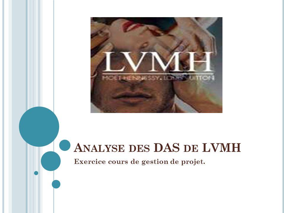 A NALYSE DES DAS DE LVMH Exercice cours de gestion de projet.