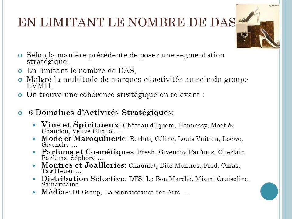 EN LIMITANT LE NOMBRE DE DAS: Selon la manière précédente de poser une segmentation stratégique, En limitant le nombre de DAS, Malgré la multitude de marques et activités au sein du groupe LVMH, On trouve une cohérence stratégique en relevant : 6 Domaines dActivités Stratégiques : Vins et Spiritueux : Château dIquem, Hennessy, Moet & Chandon, Veuve Cliquot … Mode et Maroquinerie : Berluti, Céline, Louis Vuitton, Loewe, Givenchy … Parfums et Cosmétiques : Fresh, Givenchy Parfums, Guerlain Parfums, Séphora … Montres et Joailleries : Chaumet, Dior Montres, Fred, Omas, Tag Heuer … Distribution Sélective : DFS, Le Bon Marché, Miami Cruiseline, Samaritaine Médias : DI Group, La connaissance des Arts …