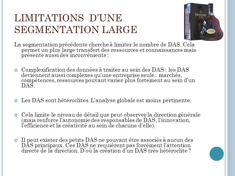LIMITATIONS DUNE SEGMENTATION LARGE La segmentation précédente cherche à limiter le nombre de DAS.