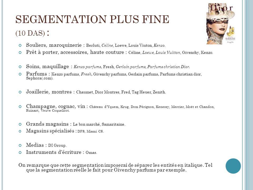 SEGMENTATION PLUS FINE (10 DAS) : Souliers, maroquinerie : Berluti, Celine, Loewe, Louis Viuton, Kenzo.