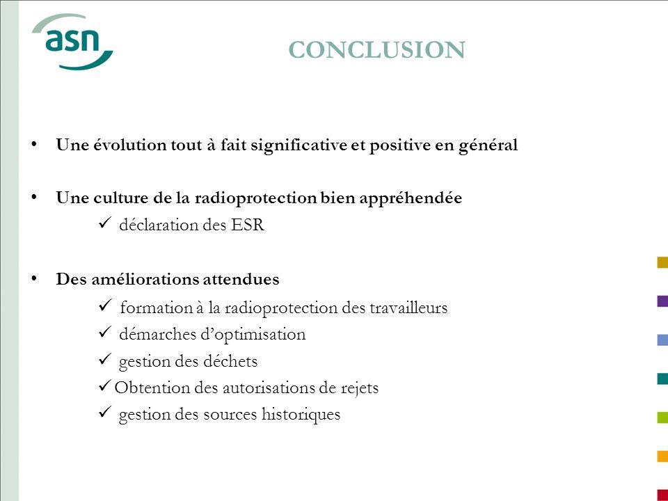 CONCLUSION Une évolution tout à fait significative et positive en général Une culture de la radioprotection bien appréhendée déclaration des ESR Des a