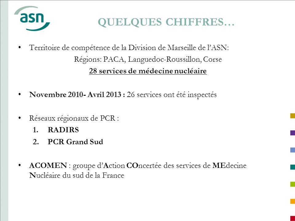 QUELQUES CHIFFRES… Territoire de compétence de la Division de Marseille de lASN: Régions: PACA, Languedoc-Roussillon, Corse 28 services de médecine nu