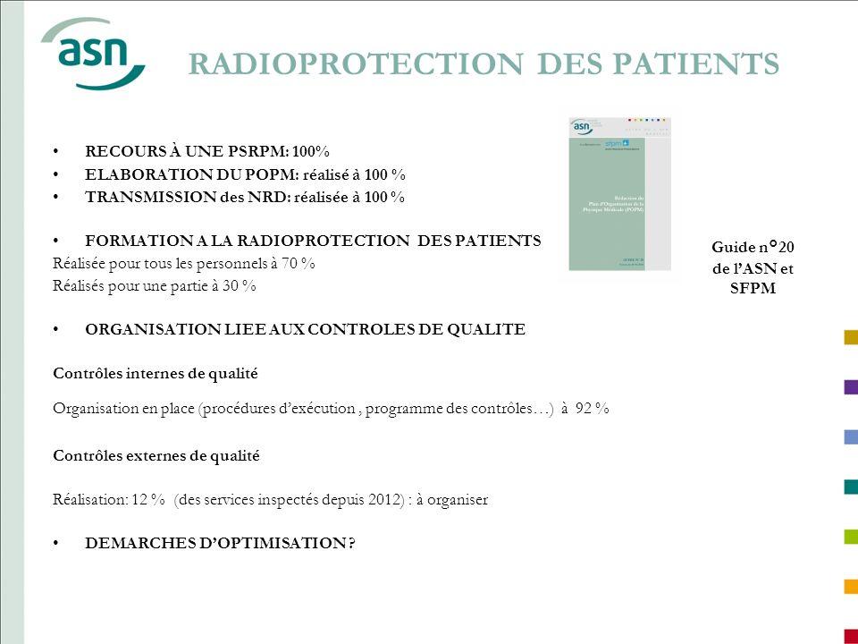 RADIOPROTECTION DES PATIENTS RECOURS À UNE PSRPM: 100% ELABORATION DU POPM: réalisé à 100 % TRANSMISSION des NRD: réalisée à 100 % FORMATION A LA RADI