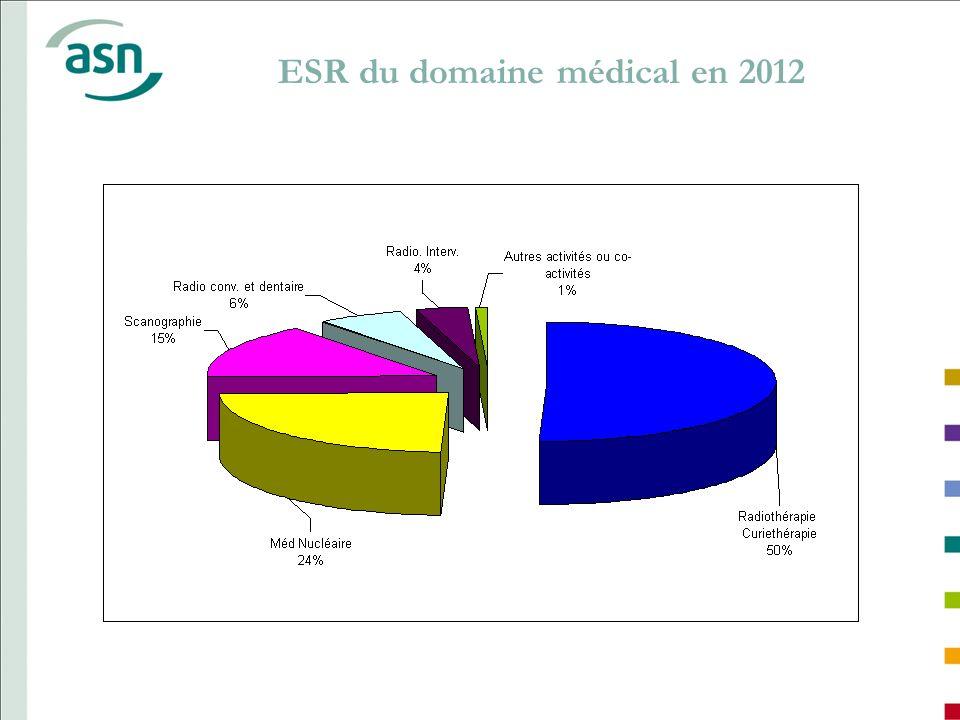 ESR du domaine médical en 2012
