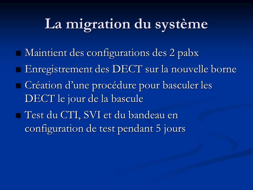 La migration du système Maintient des configurations des 2 pabx Maintient des configurations des 2 pabx Enregistrement des DECT sur la nouvelle borne