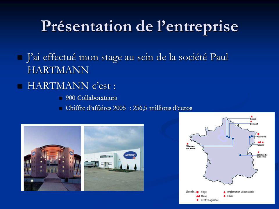 Présentation de lentreprise Jai effectué mon stage au sein de la société Paul HARTMANN Jai effectué mon stage au sein de la société Paul HARTMANN HART