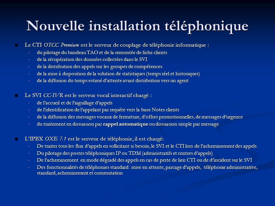 Nouvelle installation téléphonique Le CTI OTCC Premium est le serveur de couplage de téléphonie informatique : Le CTI OTCC Premium est le serveur de c