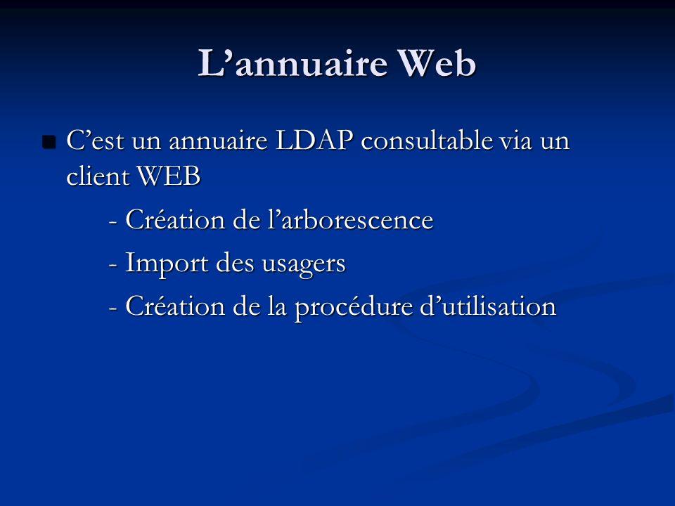 Lannuaire Web Cest un annuaire LDAP consultable via un client WEB Cest un annuaire LDAP consultable via un client WEB - Création de larborescence - Im