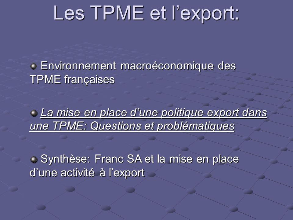 Les TPME et lexport: Environnement macroéconomique des TPME françaises La mise en place dune politique export dans une TPME: Questions et problématiqu