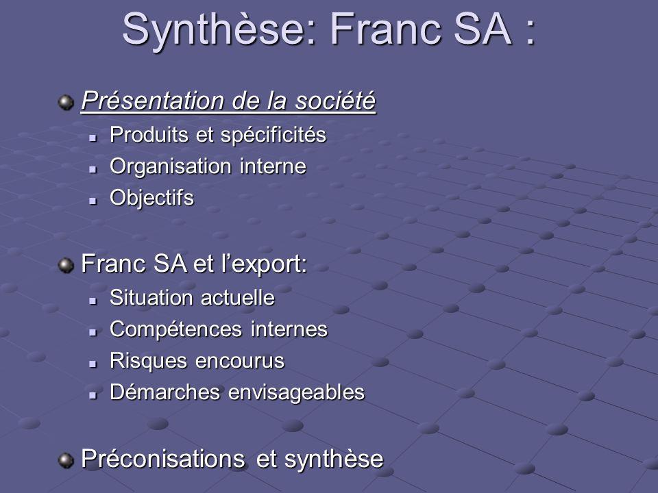 Synthèse: Franc SA : Présentation de la société Produits et spécificités Produits et spécificités Organisation interne Organisation interne Objectifs