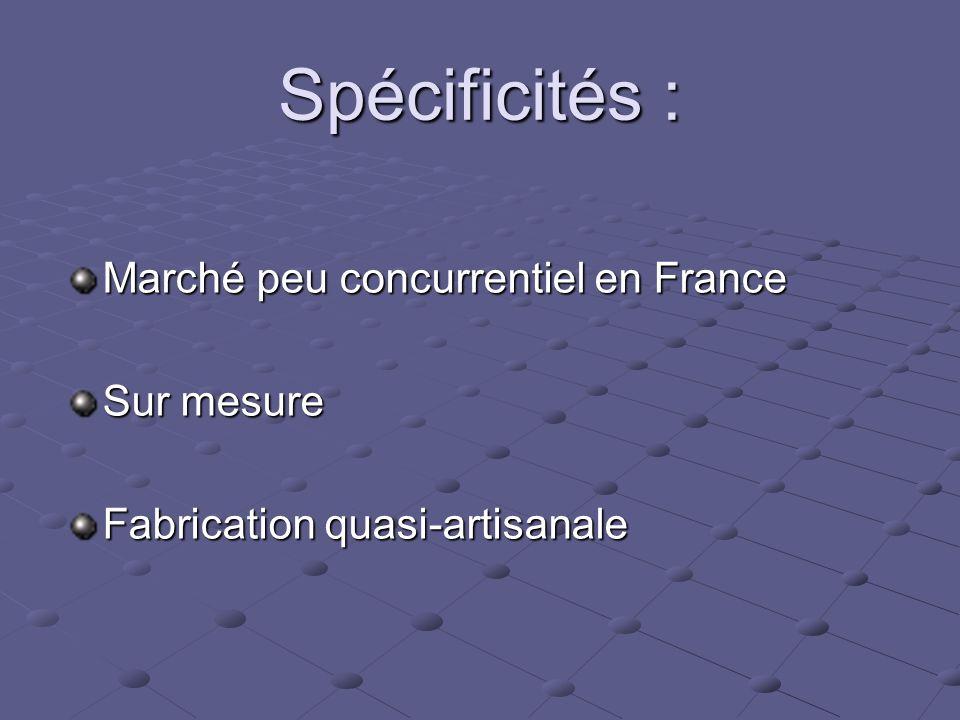 Spécificités : Marché peu concurrentiel en France Sur mesure Fabrication quasi-artisanale