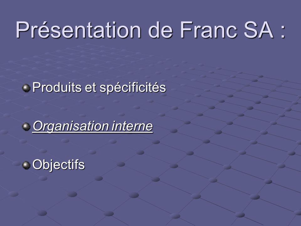 Présentation de Franc SA : Produits et spécificités Organisation interne Objectifs