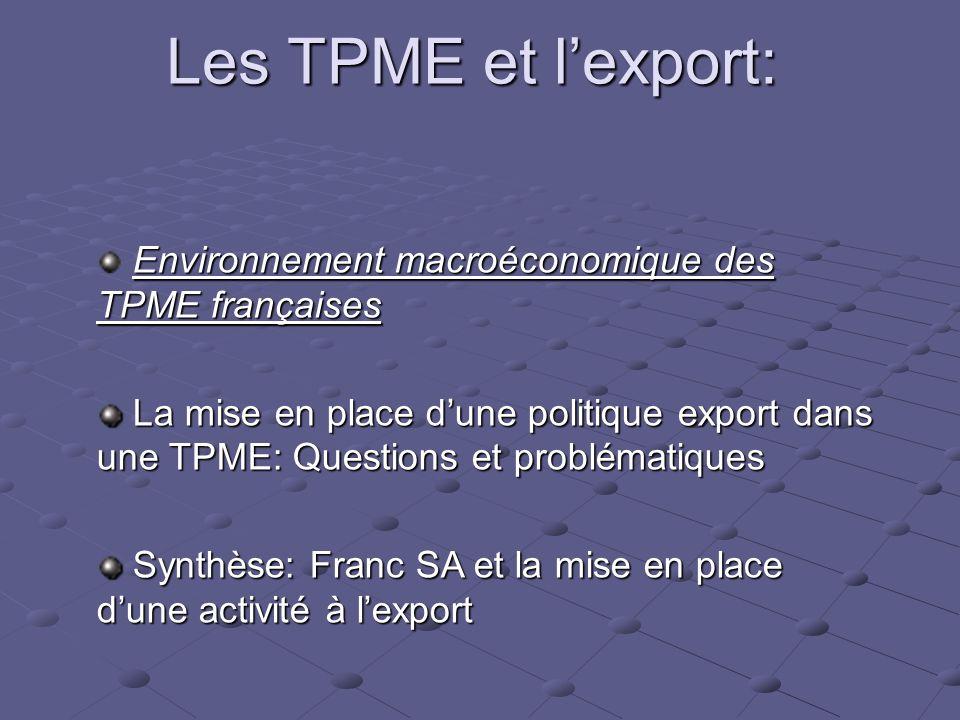 Synthèse générale Situation délicate des TPME françaises Un avenir incertain Lexport comporte des risques Mais offre de très larges opportunités
