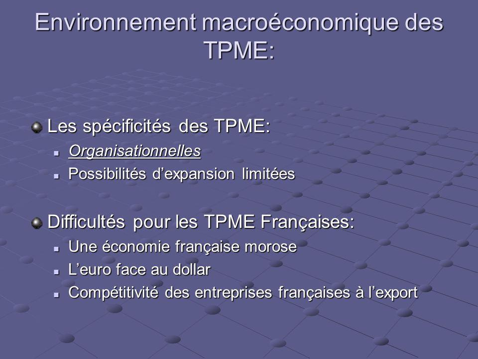 Environnement macroéconomique des TPME: Les spécificités des TPME: Organisationnelles Organisationnelles Possibilités dexpansion limitées Possibilités
