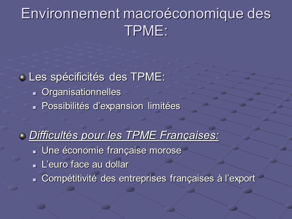 Difficultés des TPME françaises: Economie française morose Leuro face au dollar Performances à lexportation contrastées