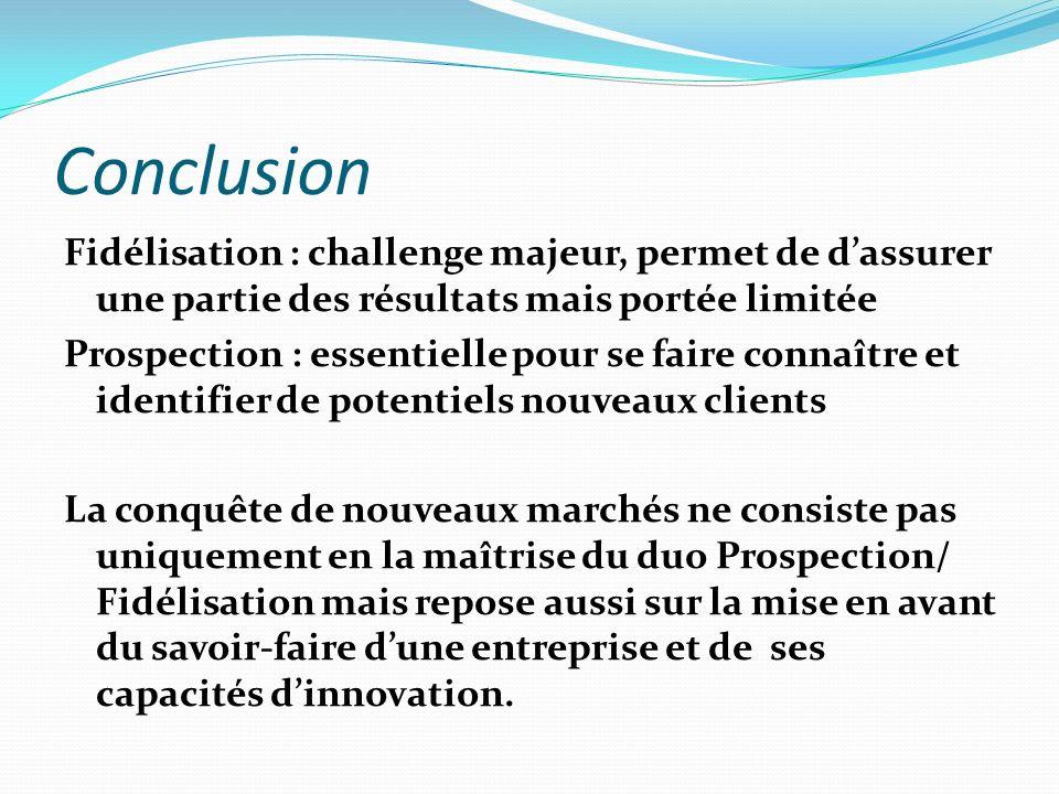 Conclusion Fidélisation : challenge majeur, permet de dassurer une partie des résultats mais portée limitée Prospection : essentielle pour se faire co