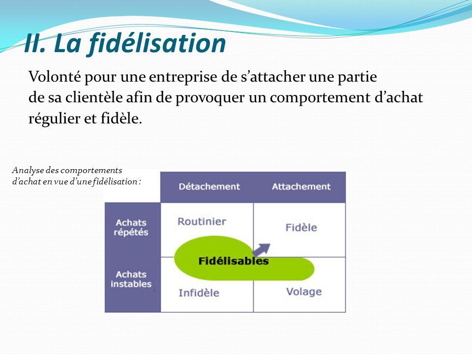 II. La fidélisation Volonté pour une entreprise de sattacher une partie de sa clientèle afin de provoquer un comportement dachat régulier et fidèle. A